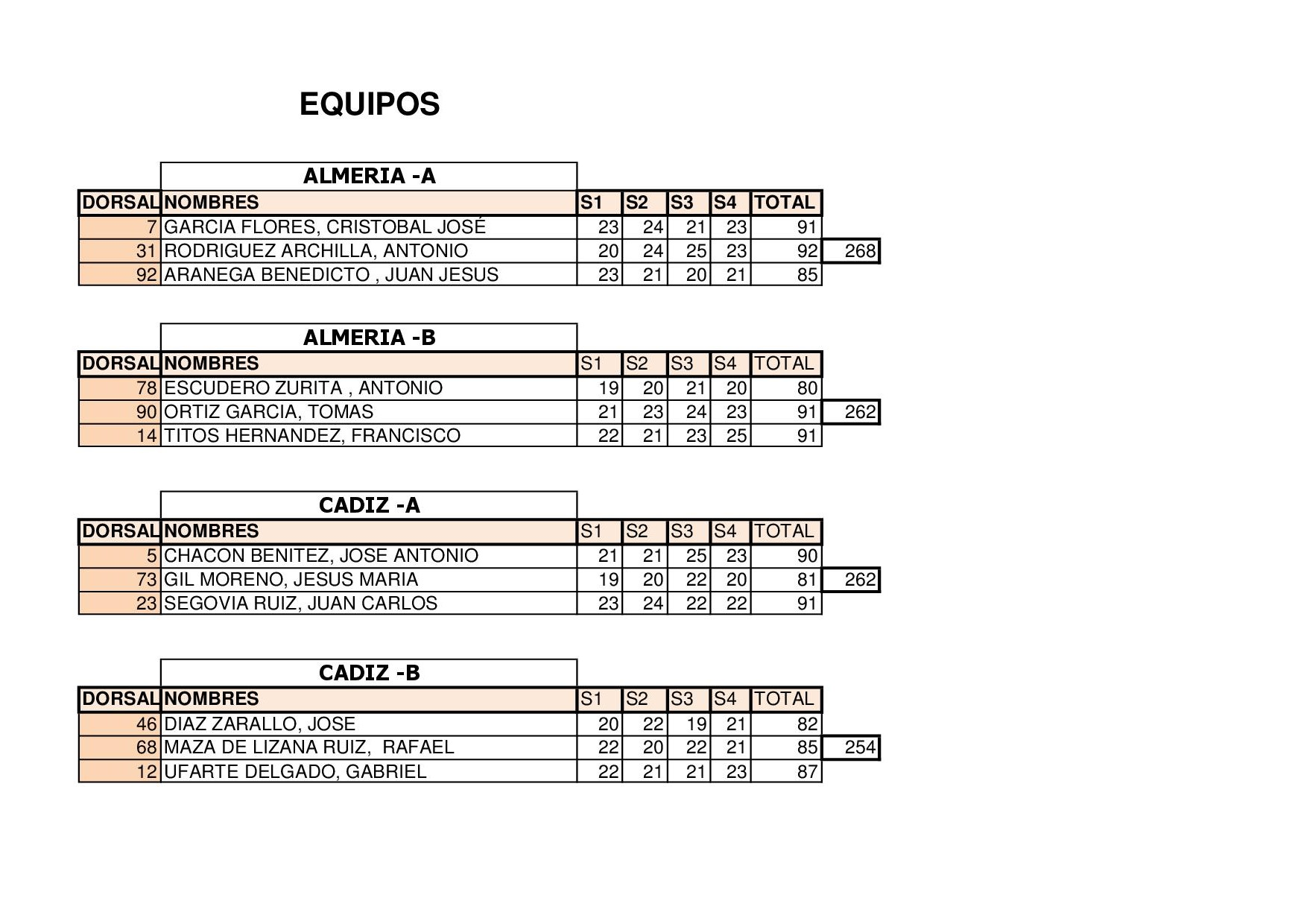 equipos1