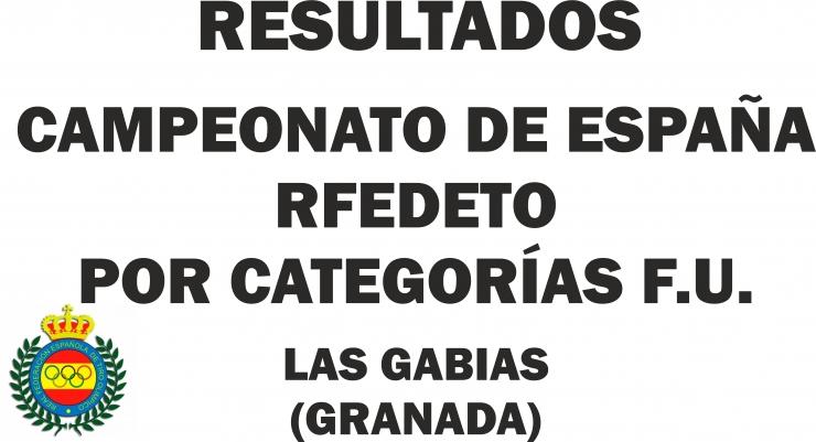Resultados Campeonato de España por Categorías F.U. en Las Gabias (Granada)